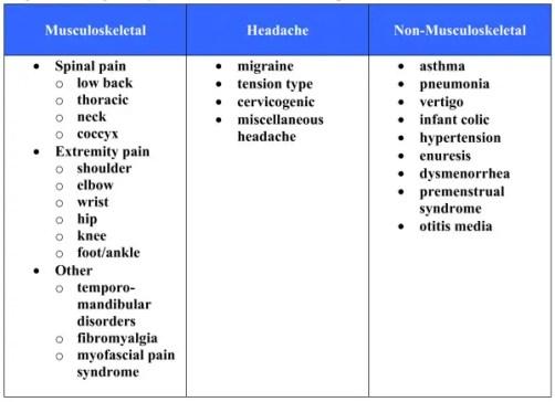 Rohuvalu liigestes Kogu keharavi liigeste poletik