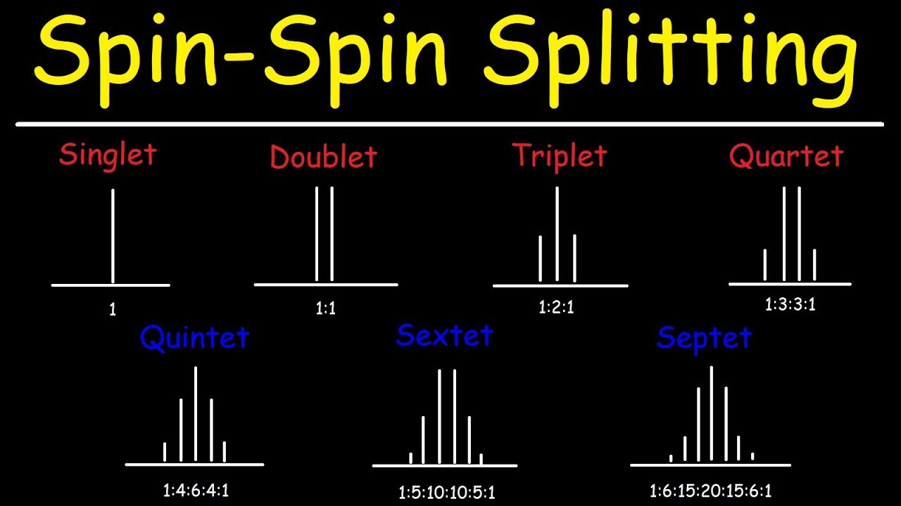 spin spin Tablett anesteesia liigesed