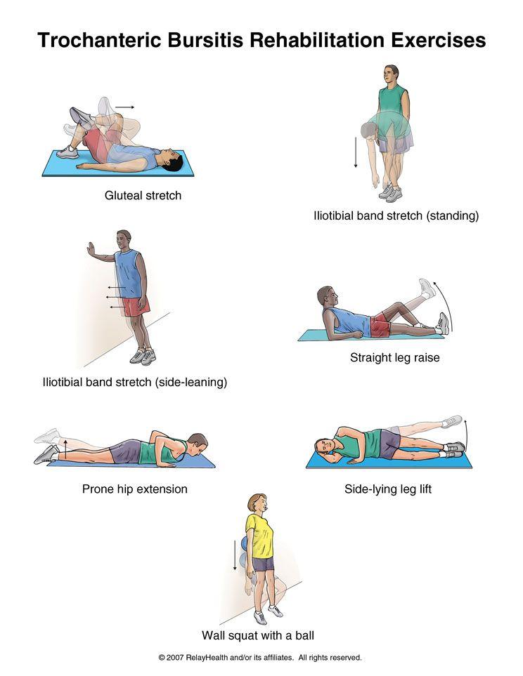 tuimus kaes ja liigesevalu Kuidas vabaneda valu olalihast