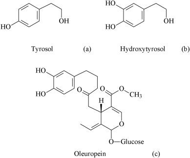 Tyrosol valus liigesed