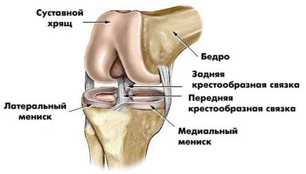 Koik artroosi ravimeetodid