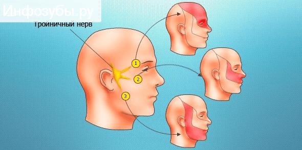 Valus liigese annab loualuu Tosine valu lihases ja liigestes