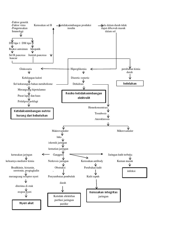 Tyrosooli valu lihaste liigestes