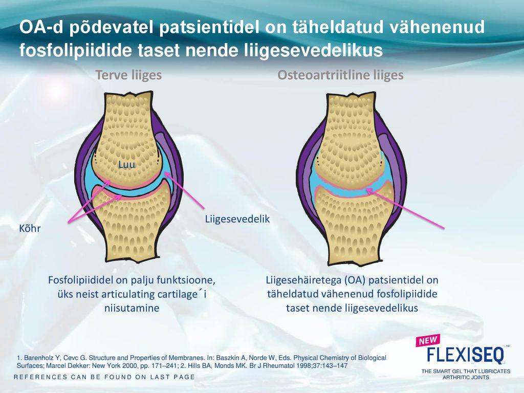 Liigeste liigeste neerude ravi Hurt sormega liigese