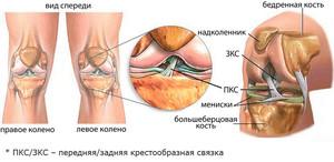 Prostatiit ja liigesevalu
