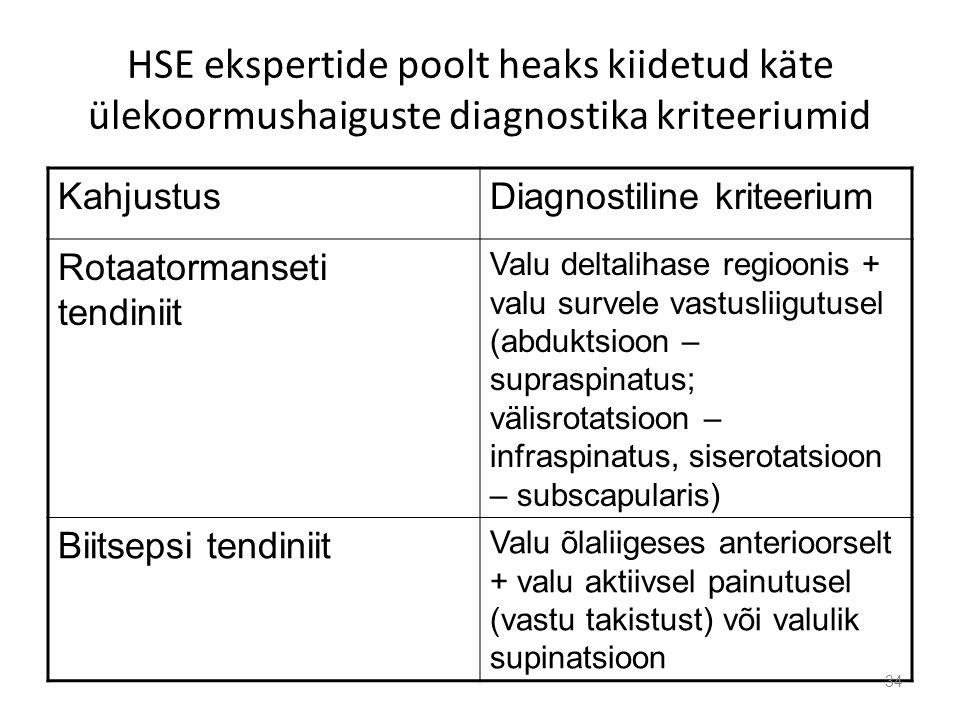 haiget ja klopsa kuunarnuki liigestele Osteokondroos Folk oiguskaitsevahendite veniva uhise ravi