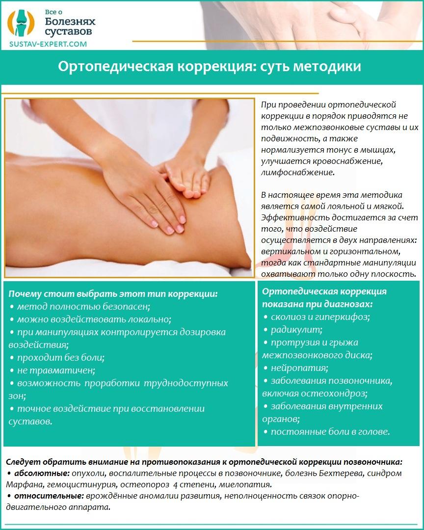 Krooniline ladina liigeste haigus Turse maiustuste ravi