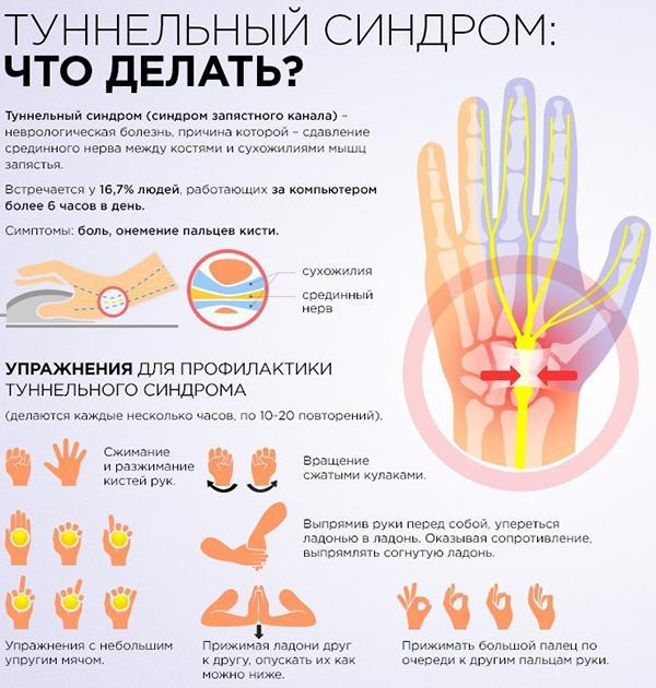 Kuidas ravida olgade liigeste valu