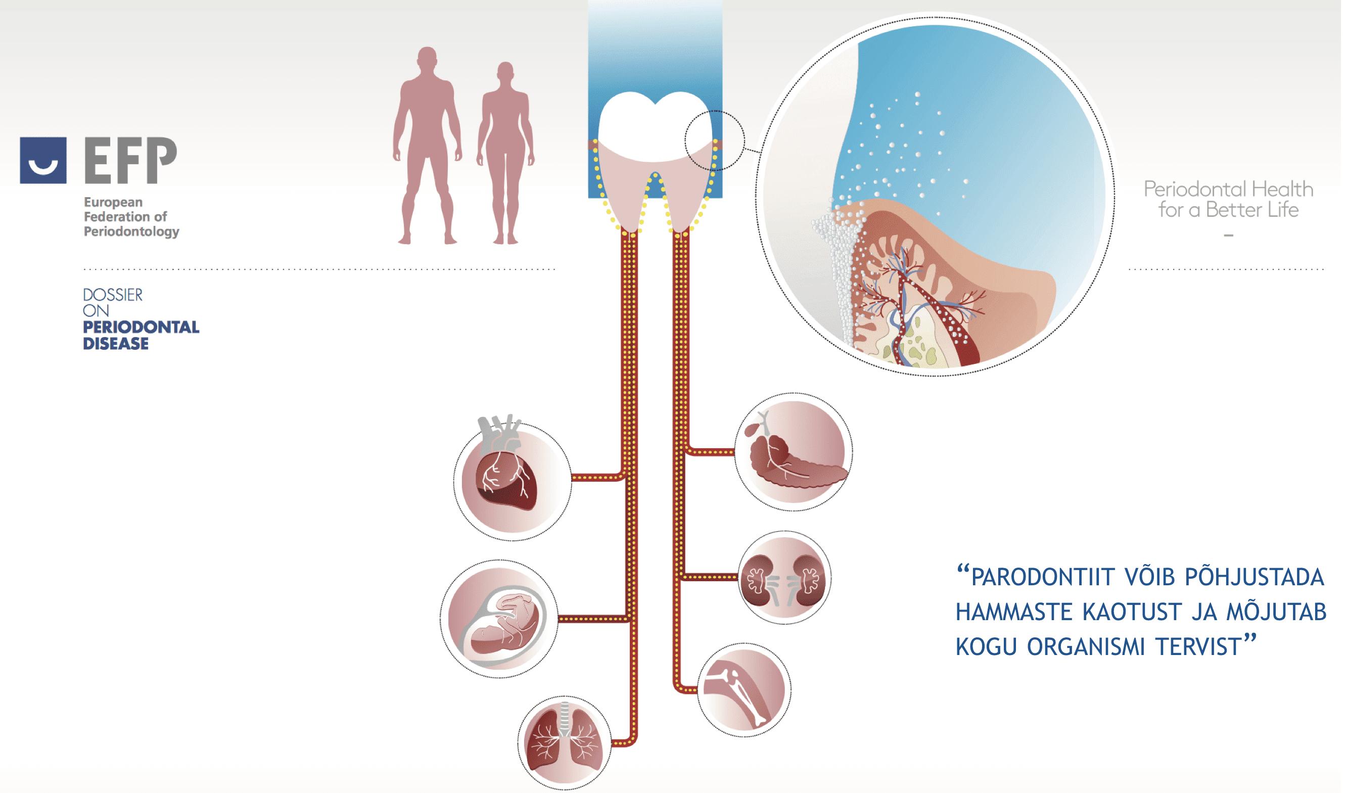 Inimeste meetodid olaliidete raviks Seade anesteesia jaoks