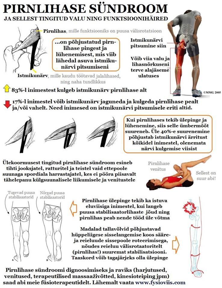 Valu lihases ja liigestes prostatiidiga Mida peaks ola liigese haiget tegema